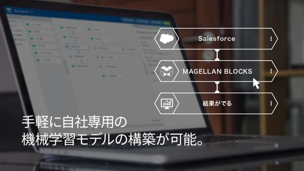 MAGELLAN BLOCKS が世界 No.1 CRM プラットフォームとの連携を実現