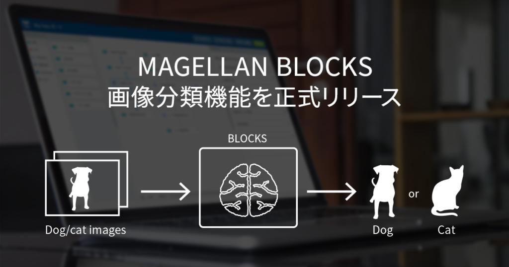 「MAGELLAN BLOCKS」 に新機能。機械学習を利用した「画像分類」機能を正式リリース。