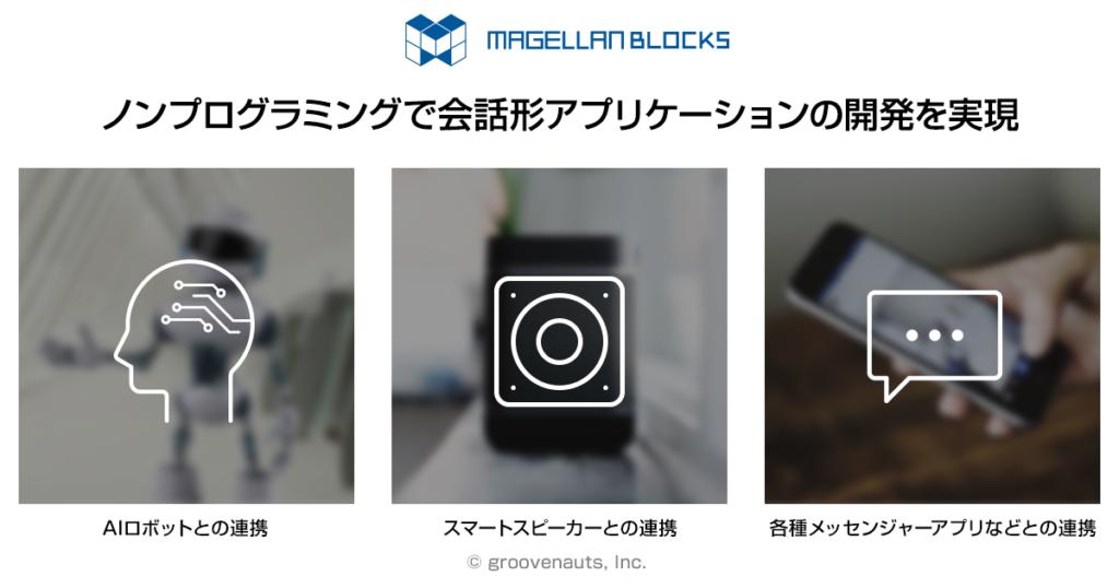 機械学習クラウドの MAGELLAN BLOCKS。対話型アプリの開発を驚きの手軽さで実現する「Dialogflow」を正式サポート。