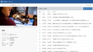 機械学習の magellan blocks 自動文字起こし機能をリリース