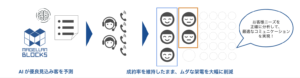 人工知能の活用効果_AI事例