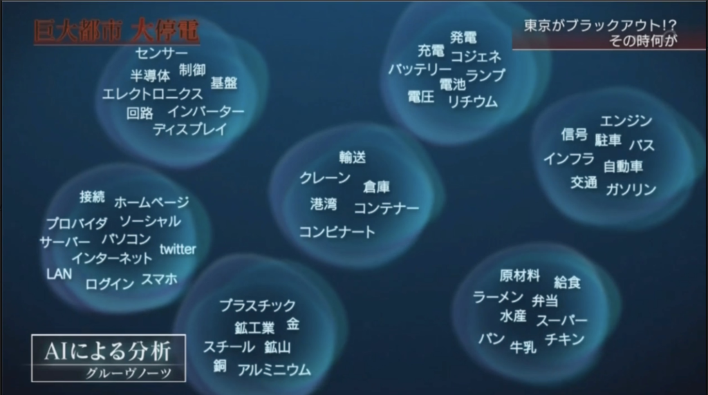 NHKスペシャルで取り上げられました